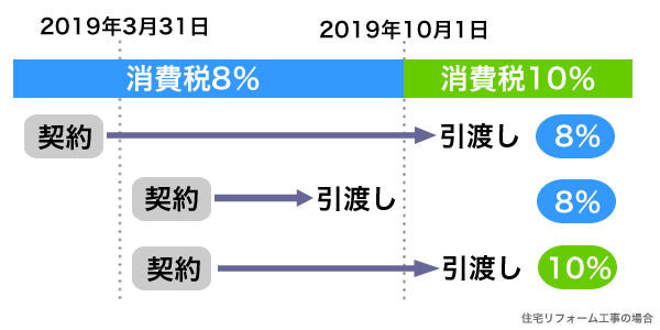 8パーセント増税.jpg